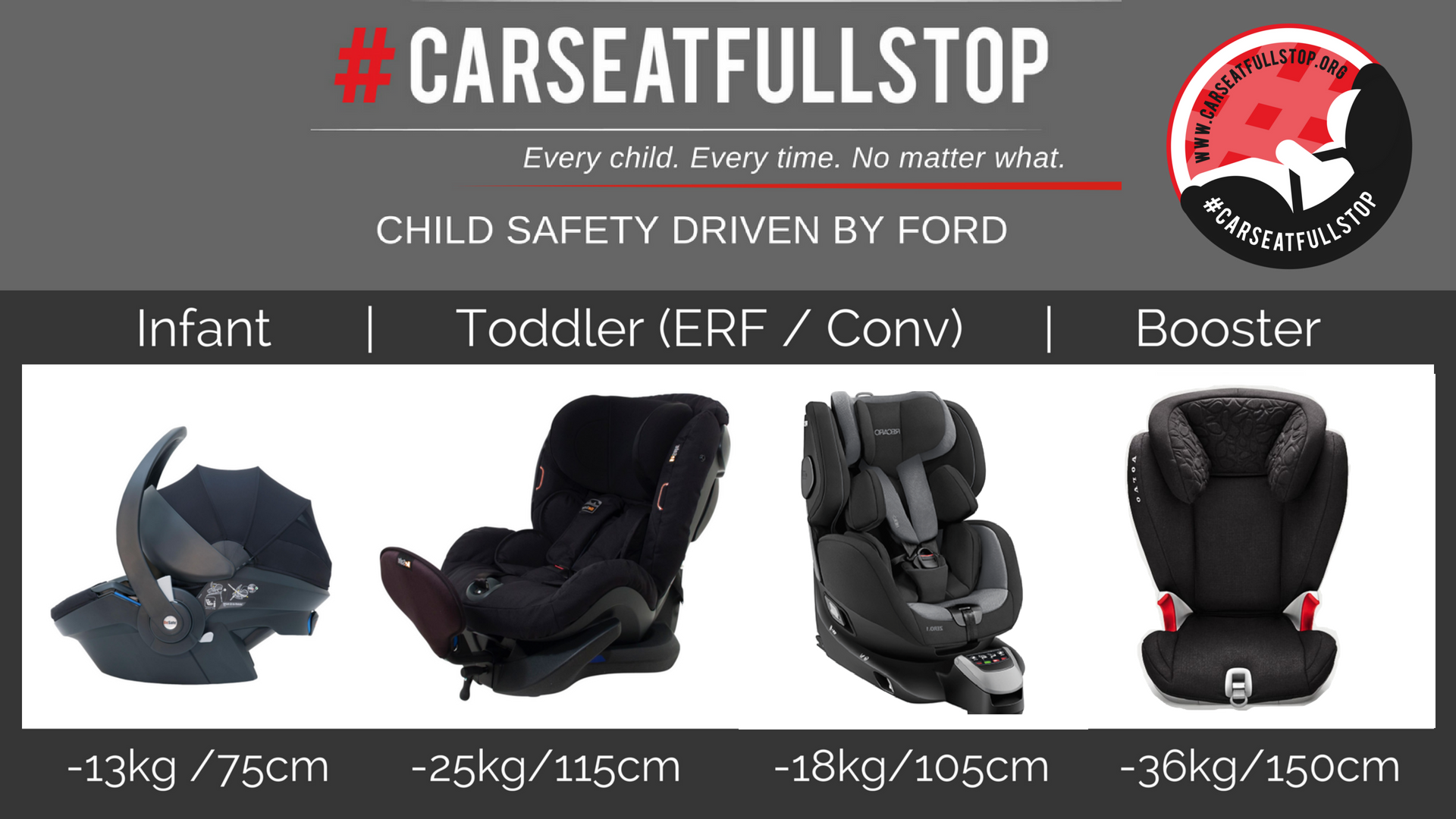 child safety seat stages